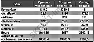 Вадим Ермолаев: днепровский король воров, коньяков и контрабанды. ЧАСТЬ 2