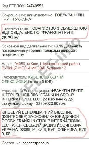 Франклин Груп Украина