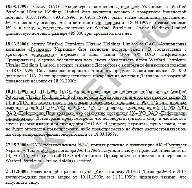 Нефтехимик Прикарпатья Госинвест Украины