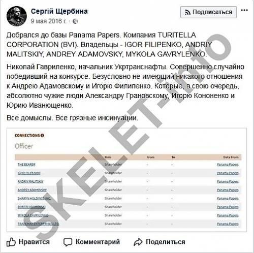 Сергей Щербина про TURITELLA