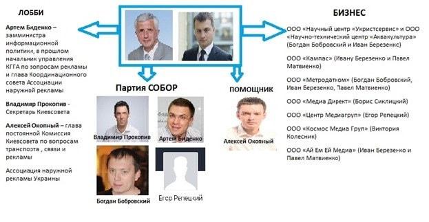 Матвиенко Березенко партия Собор