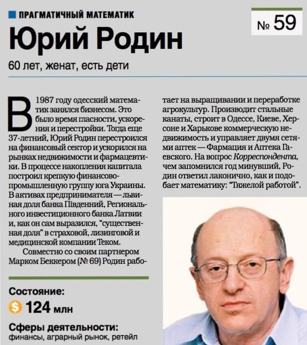 Юрий Родин Корреспондент ТОП-100