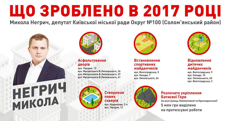 Негрич депутат Киев
