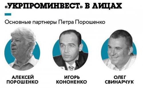 Укрпроминвест Порошенко Кононенко Свинарчук