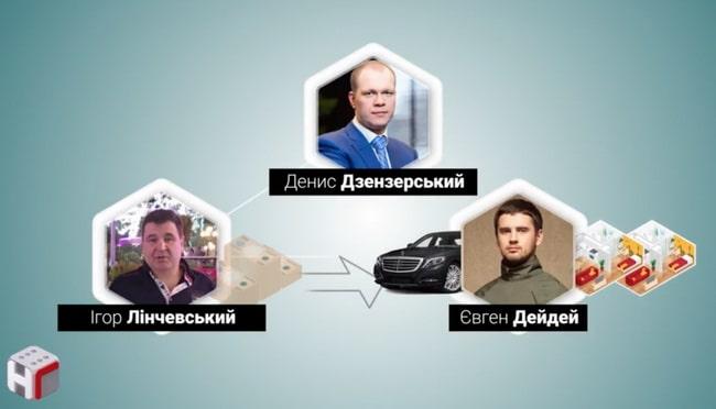 Дейдей Линчевский Дзензерский