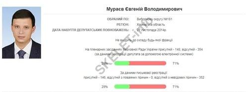 голосование Мураева