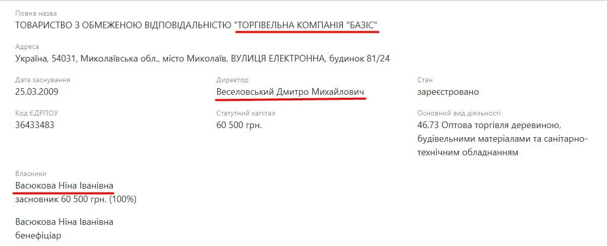 Экс-вице-мэра Николаева Романа Васюкова подозревают в отмывании денег на многомиллионных тендерах