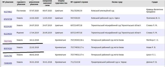 Владелец «Пари Матч» Эдуард Швиндлерман: как игорный магнат выводит деньги в Россию и финансирует террористов «ЛДНР»