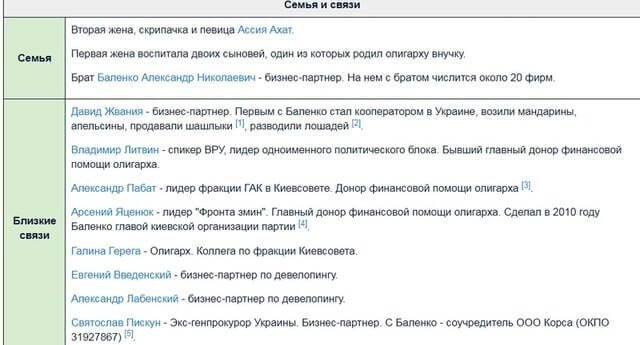 Владелец обанкротившегося «Фуршета» Игорь Баленко: рейдерство, земельные махинации, попытка захвата земель Лавры и бизнес в оккупированном Крыму