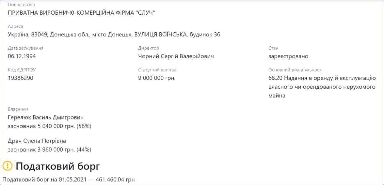 Василий Герелюк. Как быть пособником оккупантов и зарабатывать в Украине
