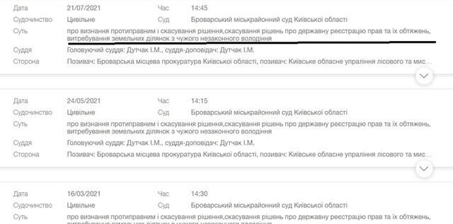 Житомирский король песка и гранита Сергей Дыняк: торговля с «ДНР» и причастность к уголовному делу об убийстве