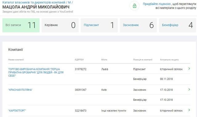 Пивовар Андрей Мацола: прокладки из оффшоров, налоговые долги и торговля пивом в «ДНР»