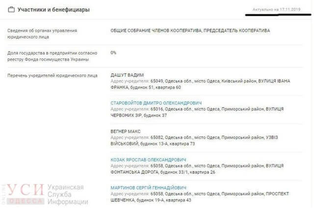 Макс Вегнер – кто позволил немецкому аферисту из санкционных списков вести бизнес в Украине