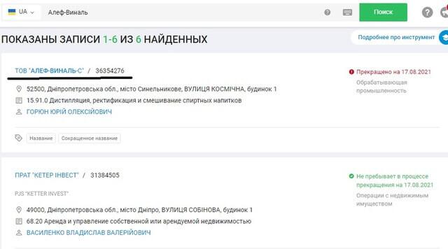 Феликс Черток: наследник криминальных капиталов отца и торговец винами оккупированного Крыма