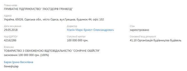 Непотопляемый взяточник Александр Малин вместе с Матиосом строит элитный ТРЦ под Одессой