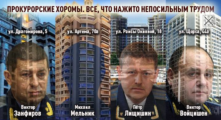 бывшие прокуроры