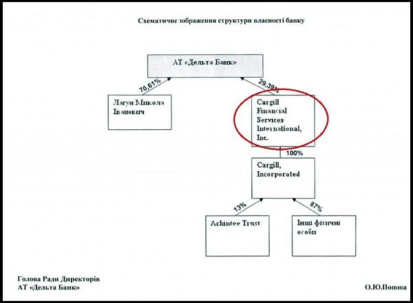 Схема вывода кредитов из Дельта Банка