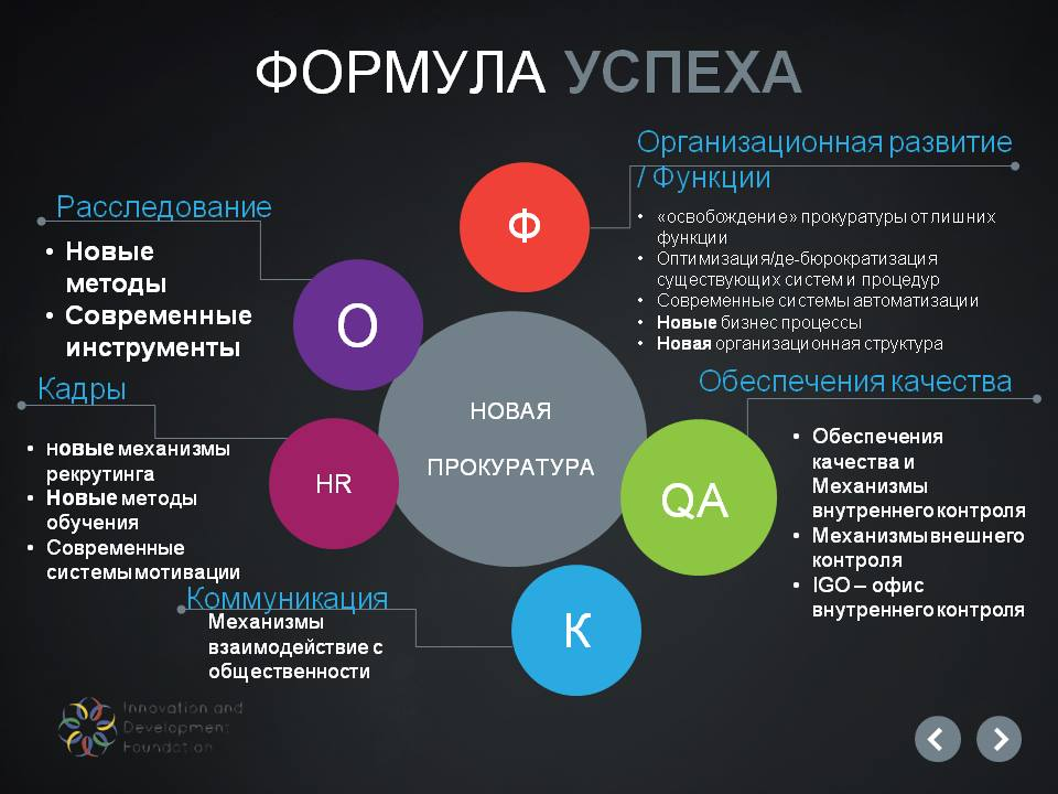 shema_1