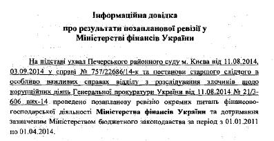 f064273-minfin-dovidka