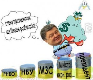 порох коррупция