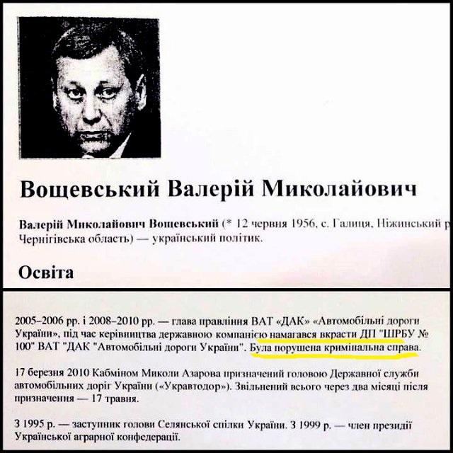 Вощевський биография