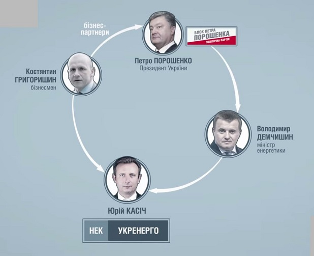 сфере Украины наблюдается