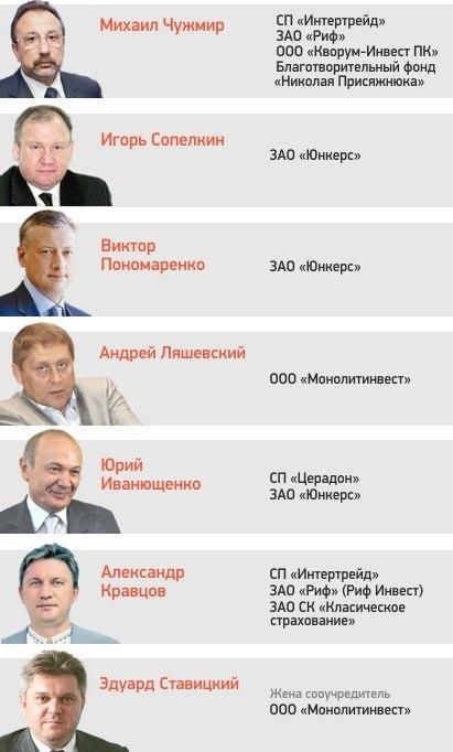 Партнеры Присяжнюка
