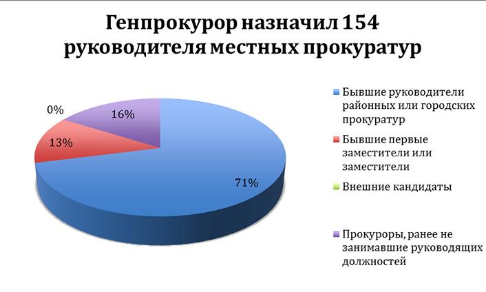 18_12_15_skrindiagramma
