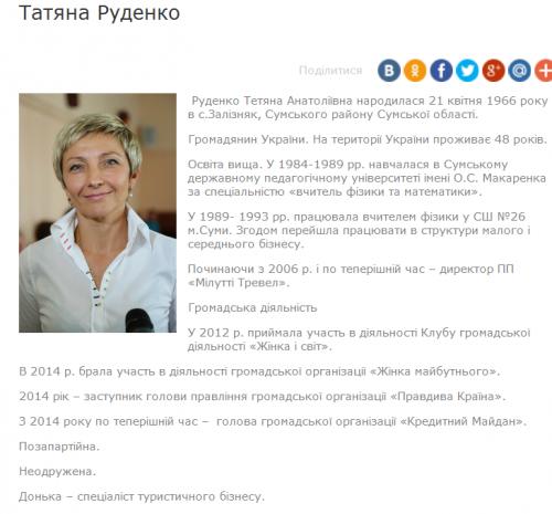 Татьяна Руденко