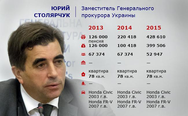 _04_stolyarchuk_22.04.16