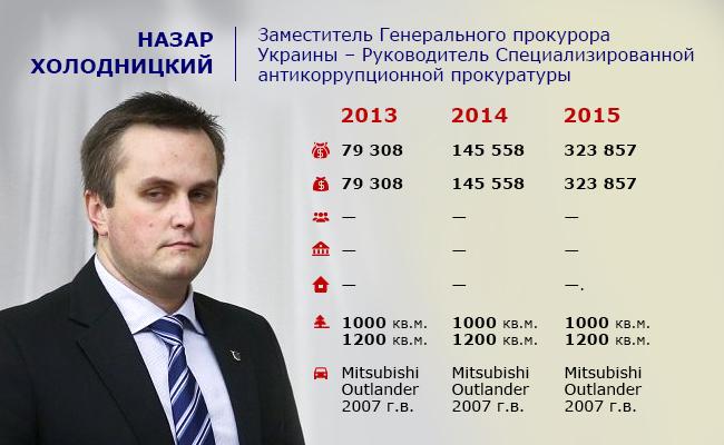 _06_holodnitskiy_22.04.16