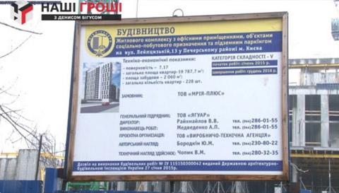 Паспорт будівництва