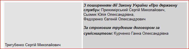 Fedorenko_5