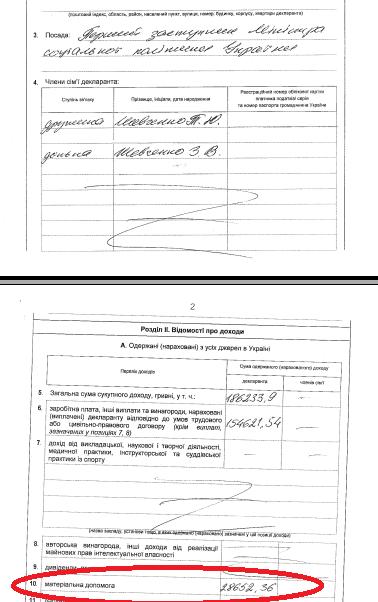 shevchenko-mat-pomosh