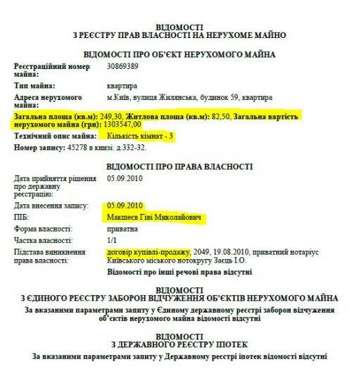 квартира Гиви Макшеев