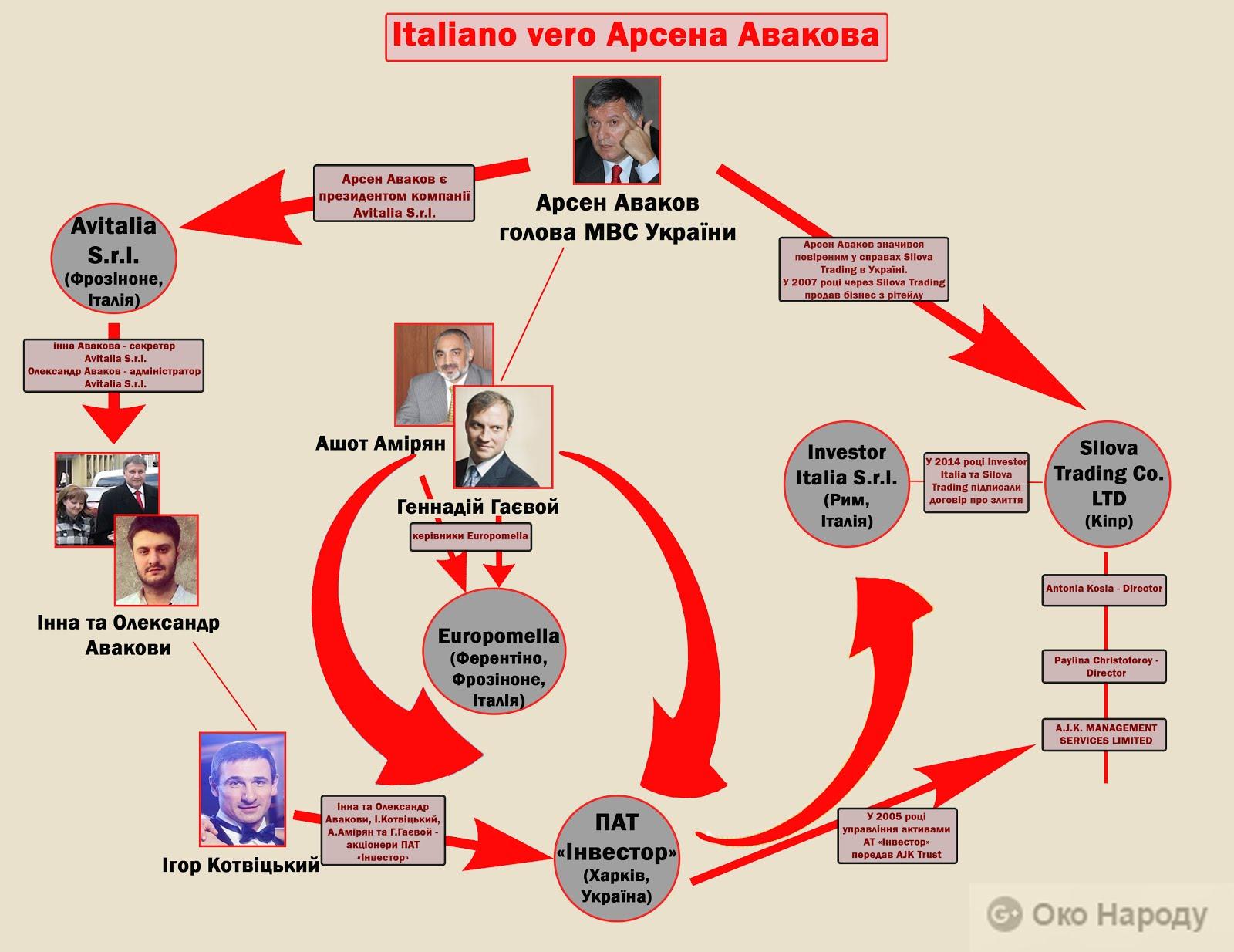 Схема_италия_кипр_1