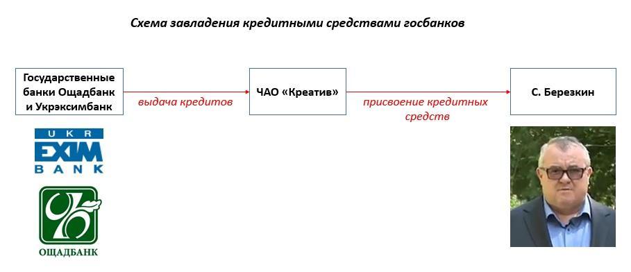 березкин-станислав