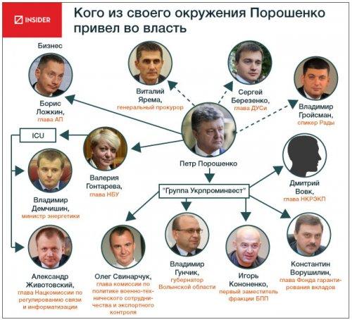 Офіс Президента про звільнення Безсмертного: Ми зараз формуємо найефективнішу команду для захисту інтересів України в ТКГ - Цензор.НЕТ 4109