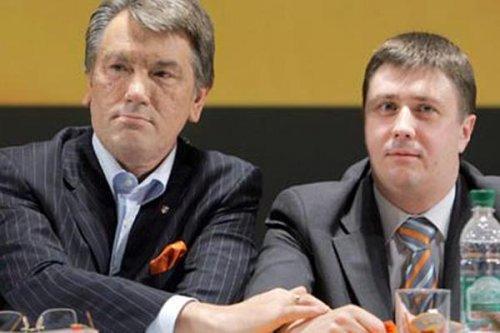 Ющенко Кириленко