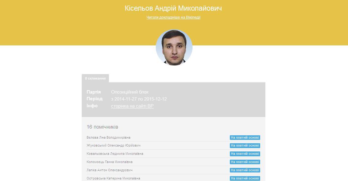 kiselev3