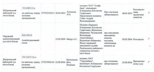 Klimashenko dok4_500x233