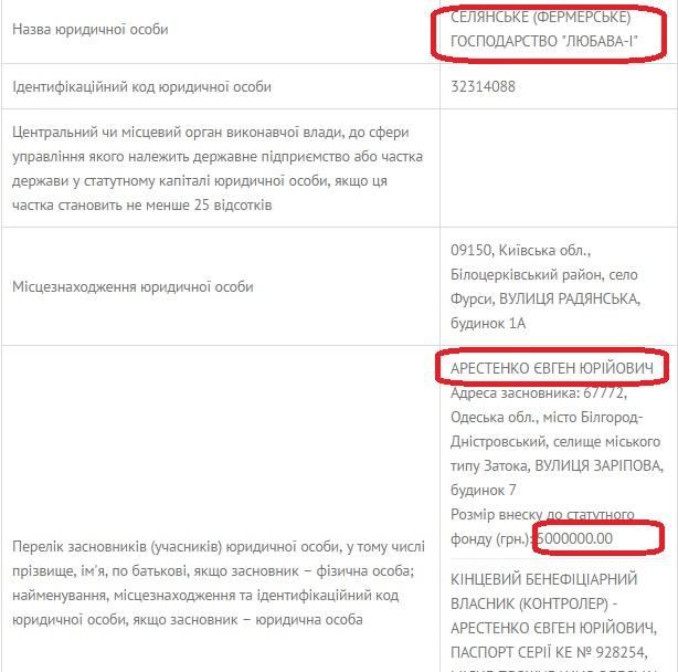 lyubava1
