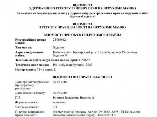 документы дом Розенко
