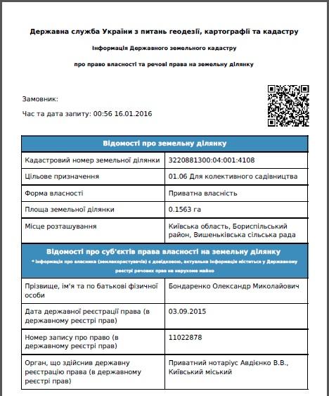 property_vishenka