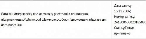Константин Беляков бизнес1