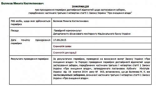 Никита Беляков работа