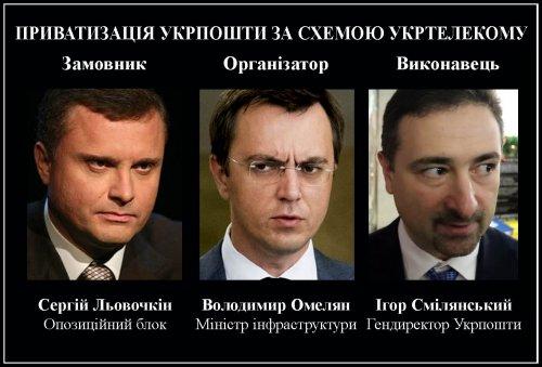 Bankrutstvo-Ukrposhti_500x339.jpg