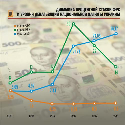 site_finans2_500x502