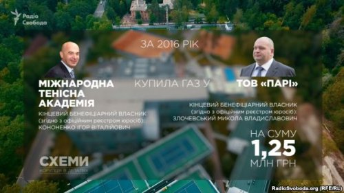 Международная тенисная академия