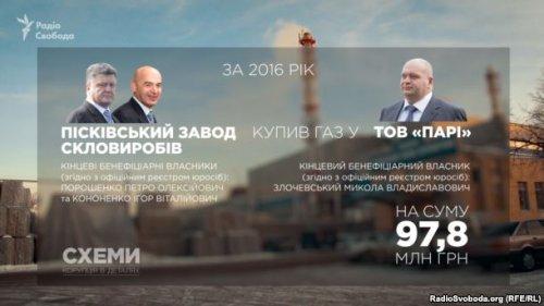 Песковский завод стеклоизделий
